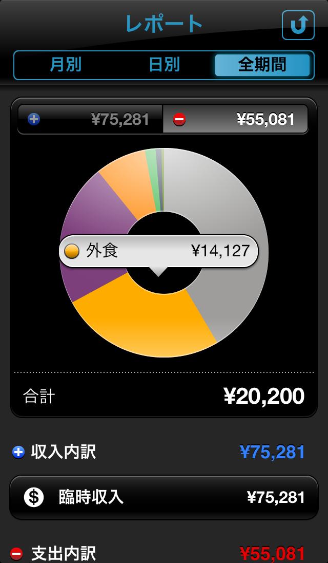 Moneytron expenses app 5