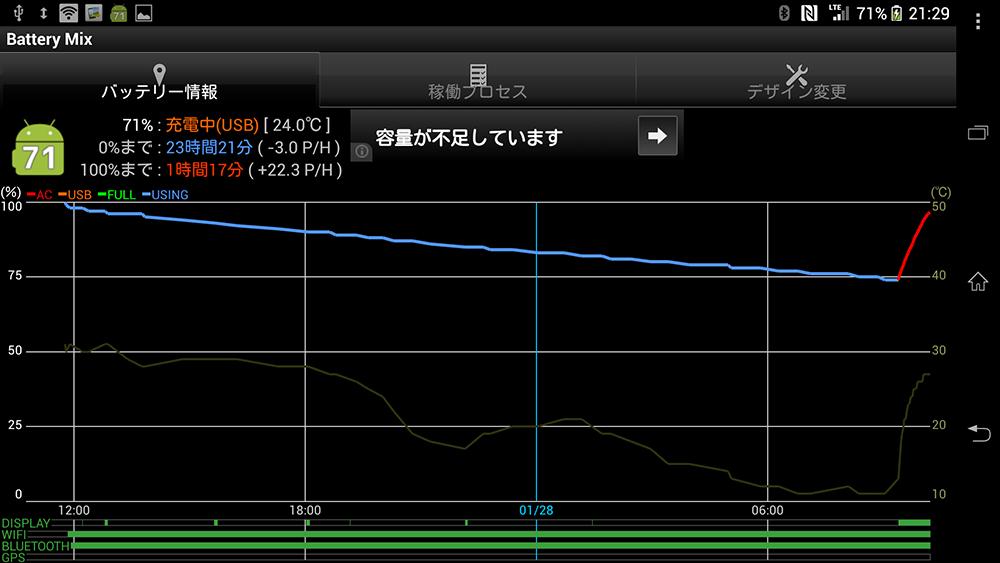 BT tether battery drain