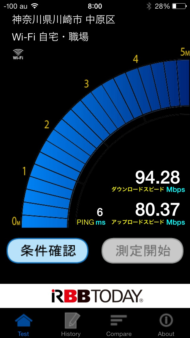 AirMac Extreme speed