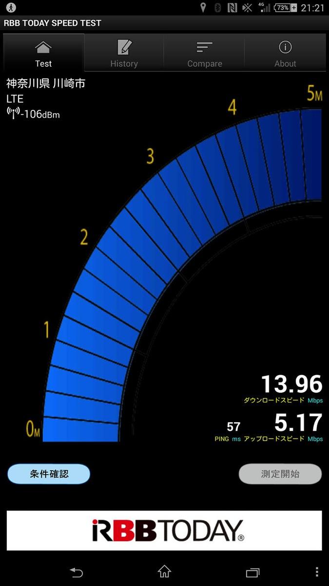 Em01l sim speed test