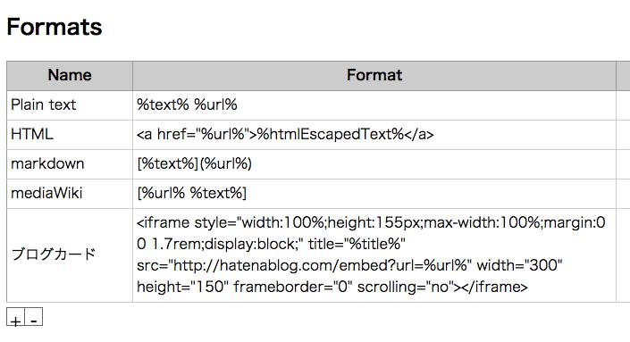 Chrome extention create link blogcard 01