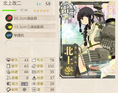 E-2 equipment 4