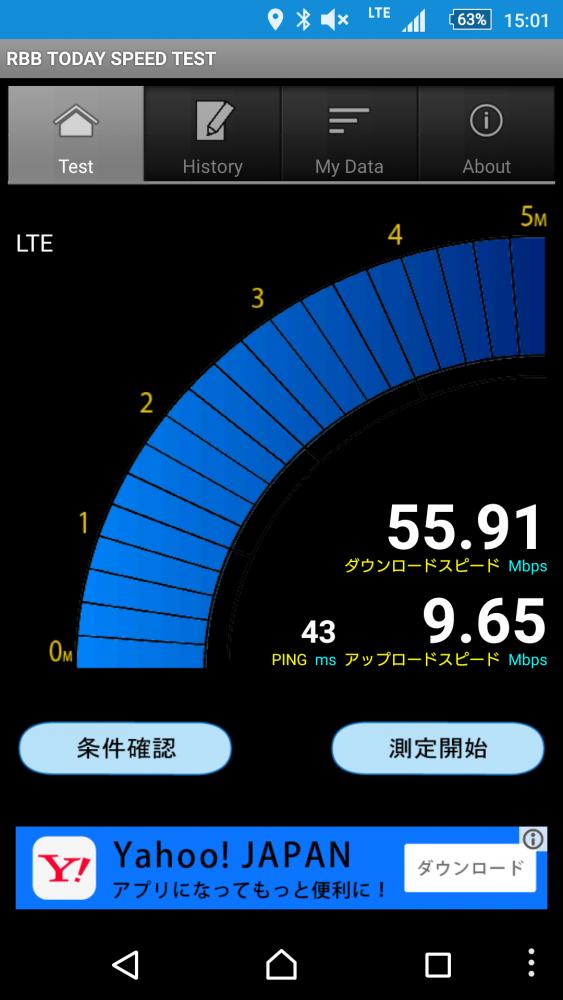 FREETEL SIM speed test