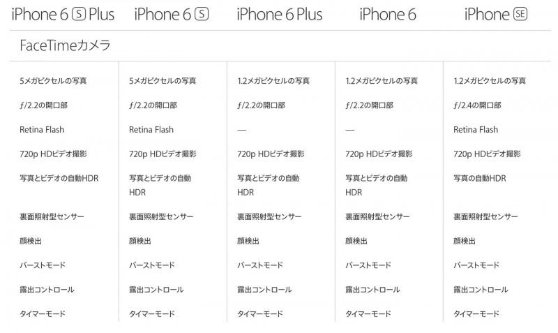 iPhone SE_4