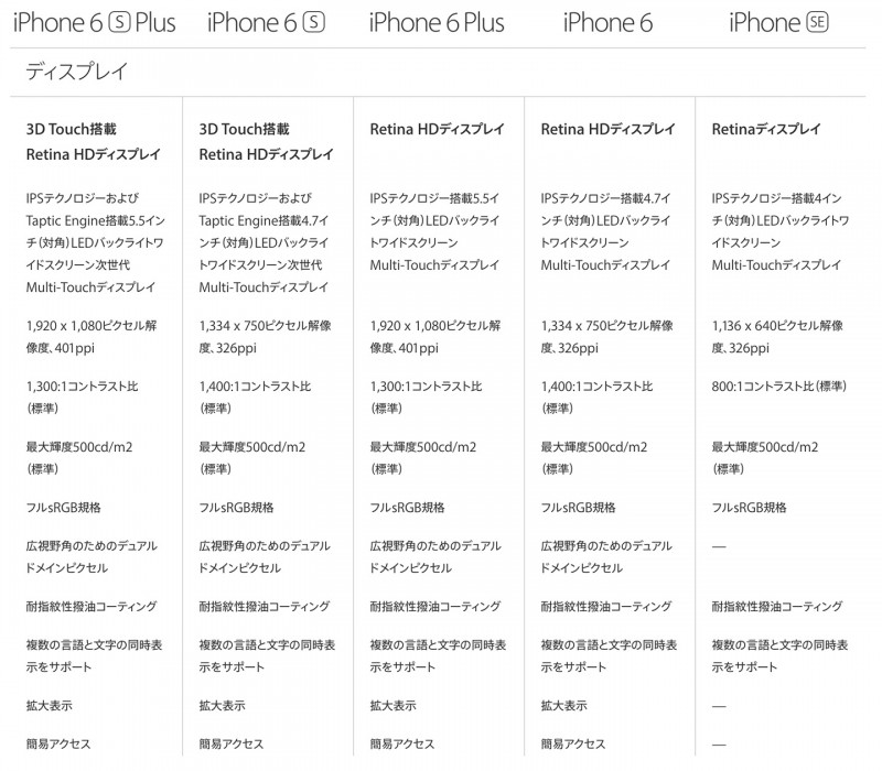 iPhone SE_5