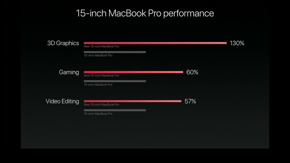 apple-new-macbook-pro_11