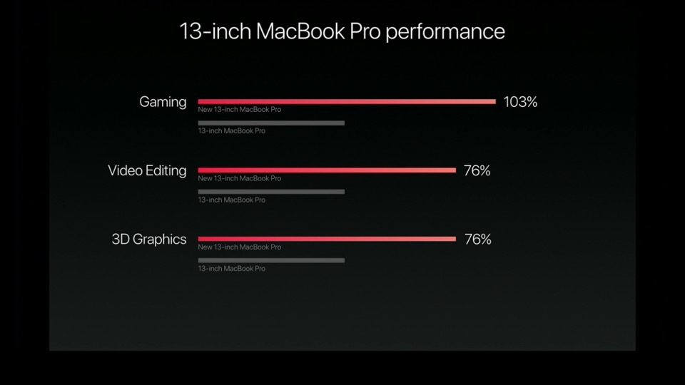 apple-new-macbook-pro_13