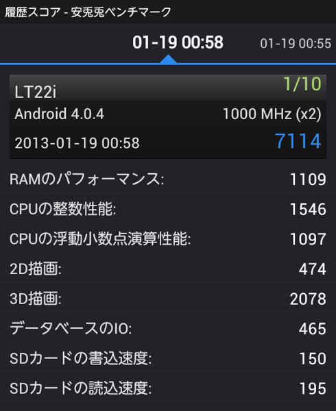 Xperia p jpmod v55 and thp ics kernel v77 6
