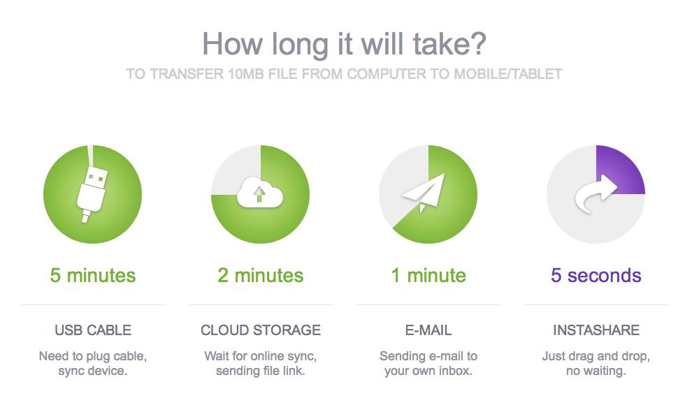 Instashare mac ios wireless file transport 11