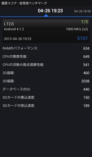 Xperia p thp jb kernel v10 2
