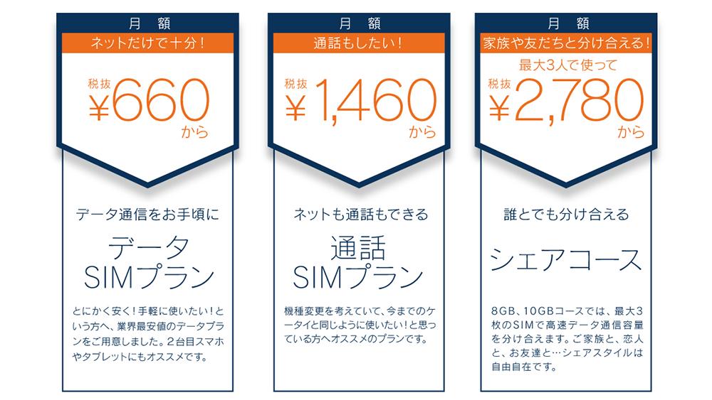 DMM mobile プラン キャンセル サポート
