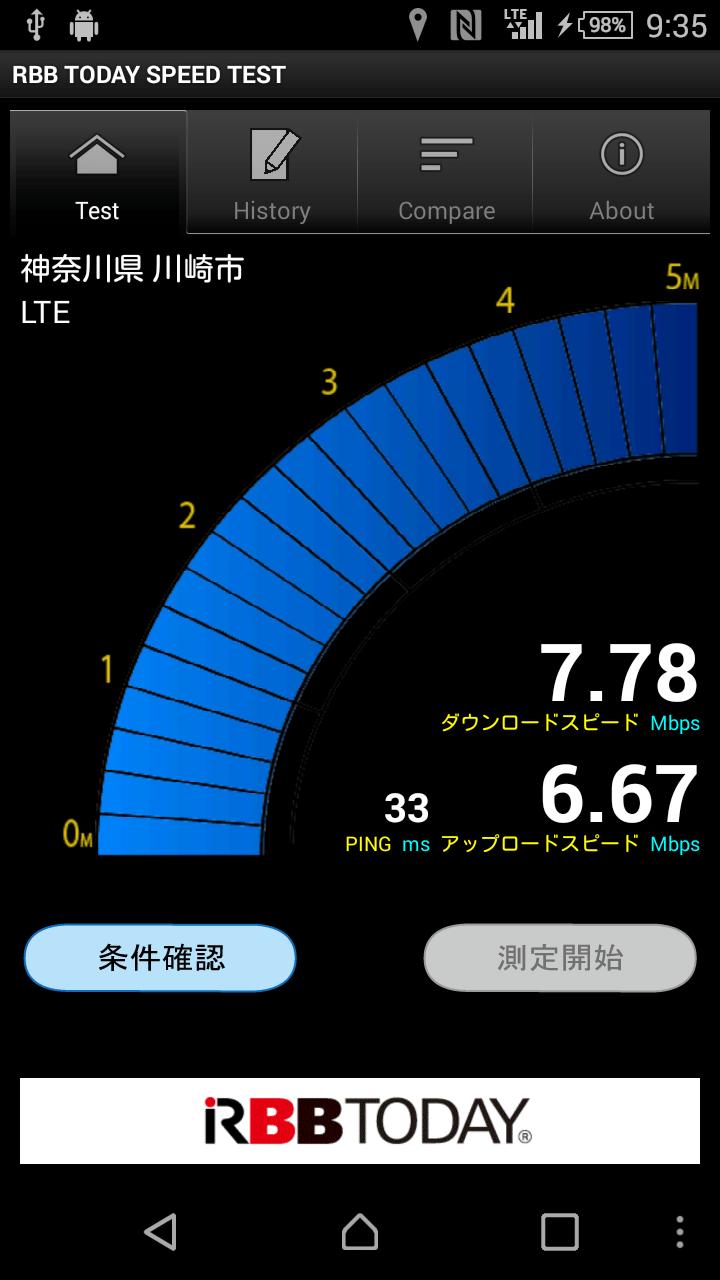 DMM mobile スピードテスト 測定結果