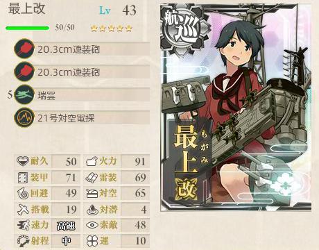 E-3 equipment 3