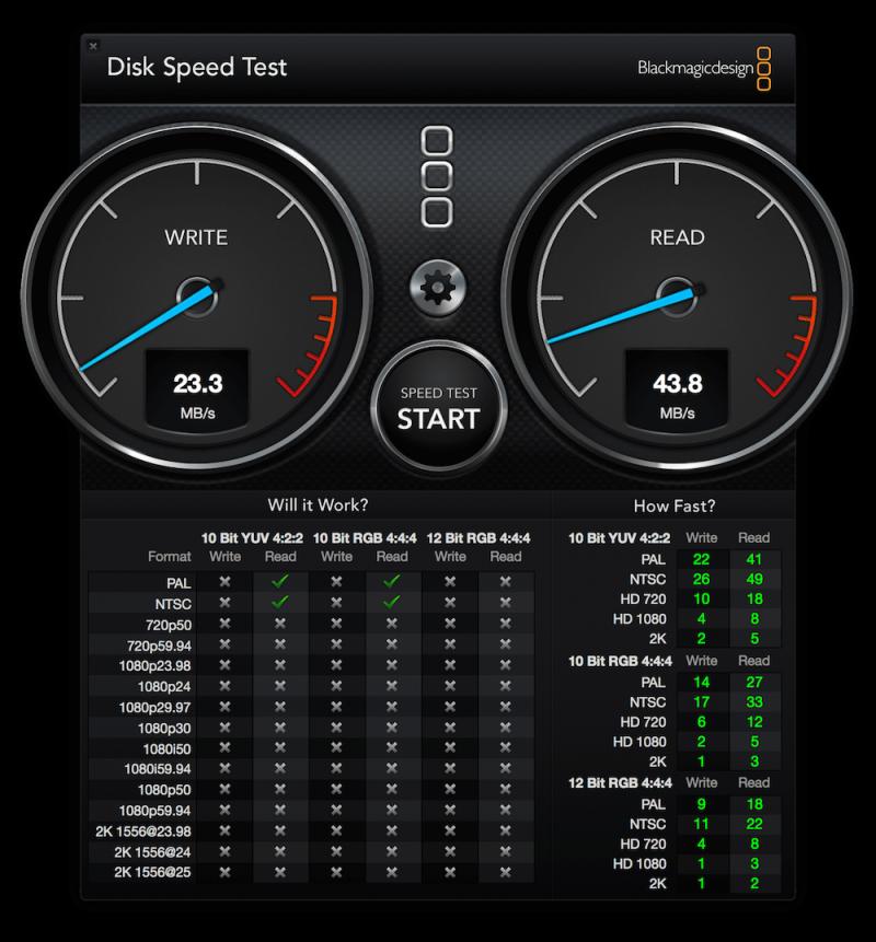 Transcend SDXC Premium benchmark