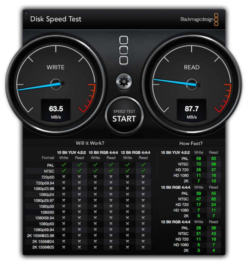 Transcend SDXC UHS-I U3 benchmark