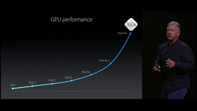 iPad Pro_04