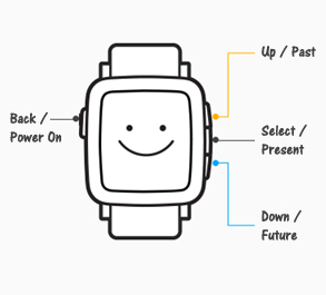 pebble time button