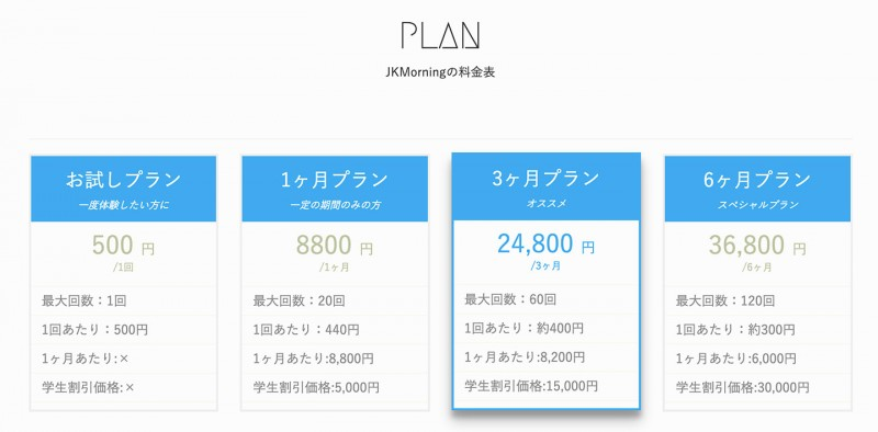 jkmorning plan