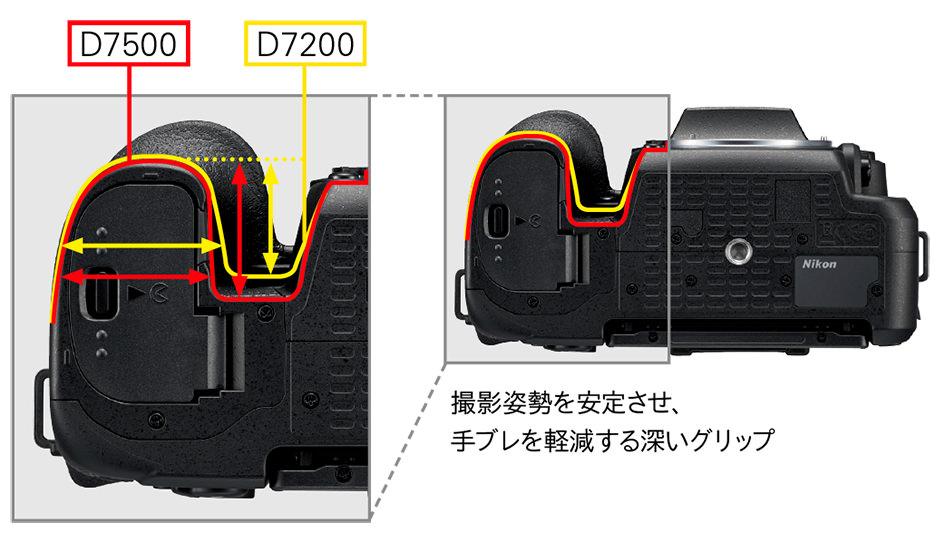 Nikon D7500 D7200 比較 スペック グリップ