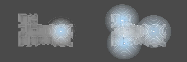 メッシュWi-Fi メッシュネットワークのイメージ